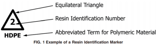 Resin Identification Code Example ASTM D7611-18