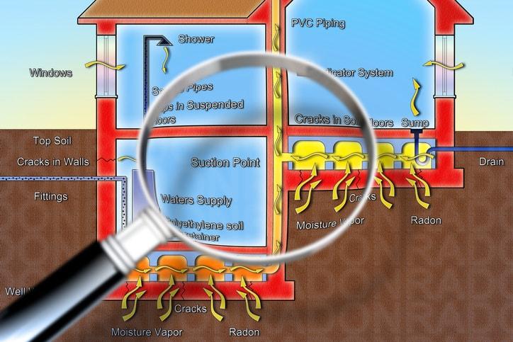 Radon Mitigation Standards ANSI AARST