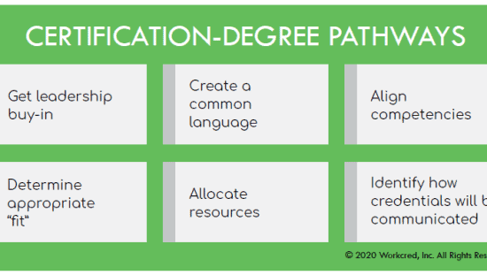 Green graphic depicting the certification-degree pathways framework.